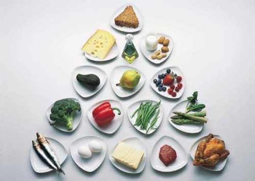 Как питаться правильно без усилий