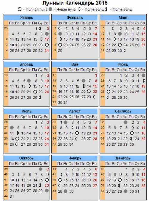 Лунный календарь стрижек на апрель 2019: когда