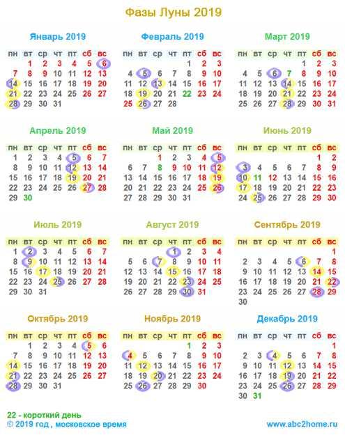 Здесь вы найдете популярные разделы по гороскопам, лунным календарям, знакам зодиака и сонникам