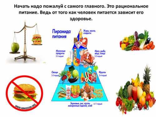 Здоровый образ жизни и здоровье в общем, что это